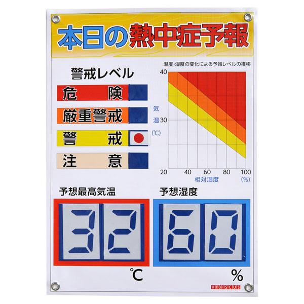 熱中症 指数 予報