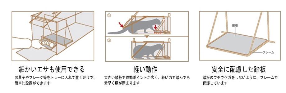 捕獲器D踏板タイプ